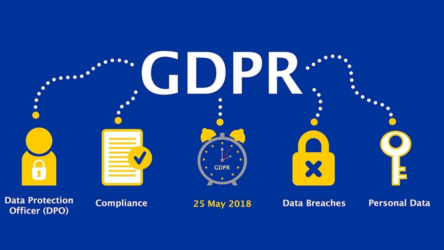 b2ap3_large_gdpr-compliance